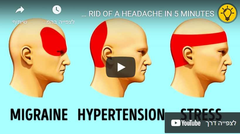 להיפטר מכאב ראש